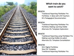 Which train do you want to catch? 2